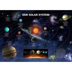 Pyramid Our Solar System Poster 91 5x61cm